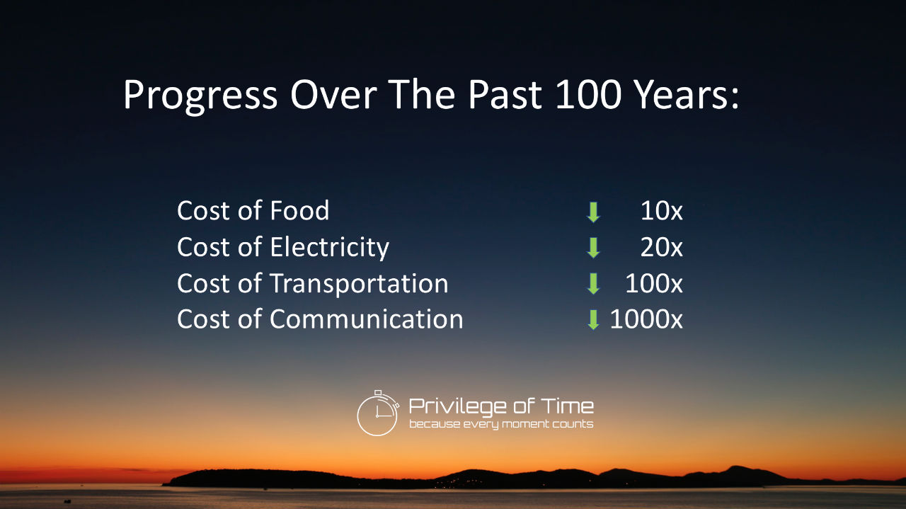 progress over the past 100 years - costs