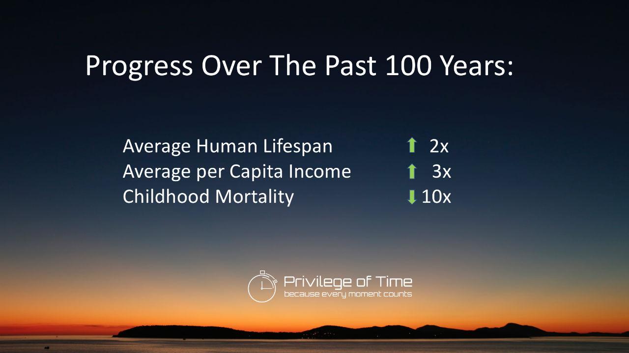 progress over the last 100